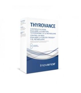 INOVANCE THYROVANCE Inicio y  - INOVANCE